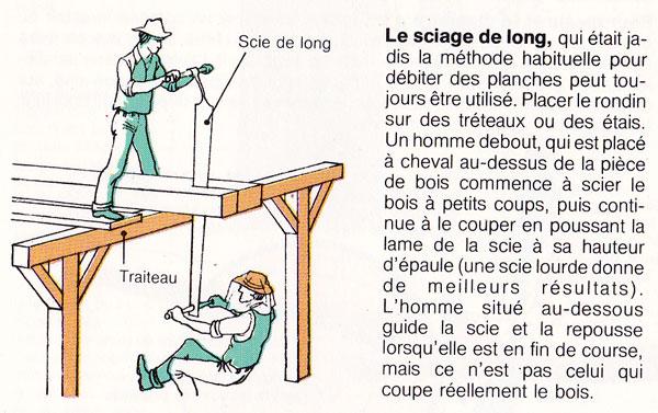 Les scieurs / an heskennerien Scieurs-de-long-reader